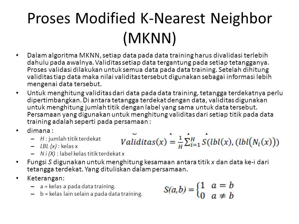 Proses Modified K-Nearest Neighbor (MKNN) Dalam algoritma MKNN, setiap data pada data training harus divalidasi terlebih dahulu pada awalnya. Validita