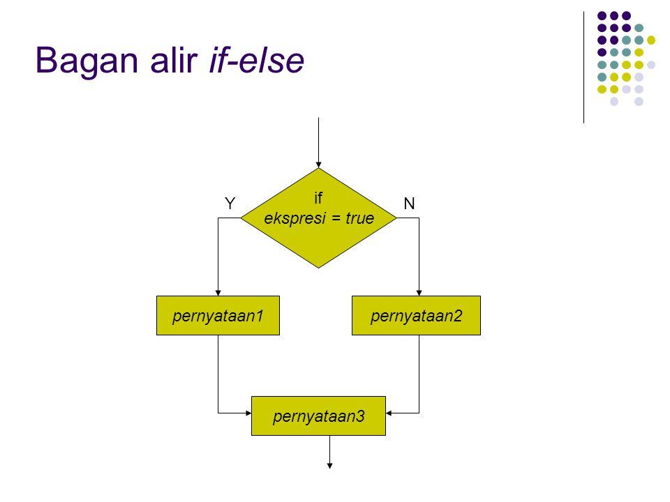 Bagan alir if-else if ekspresi = true pernyataan2 pernyataan3 YN pernyataan1