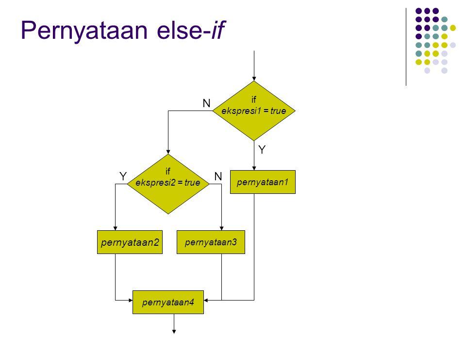 Pernyataan else-if if ekspresi2 = true pernyataan3 pernyataan4 YN pernyataan2 if ekspresi1 = true N pernyataan1 Y