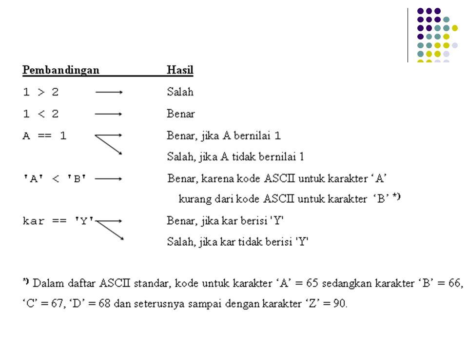 Operator Logika Operator logika biasa dipakai untuk menghubungkan ekspresi relasi.