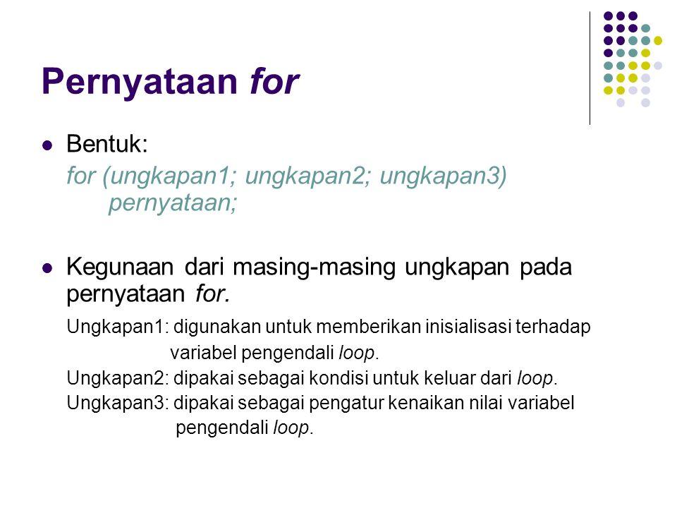 Pernyataan for Bentuk: for (ungkapan1; ungkapan2; ungkapan3) pernyataan; Kegunaan dari masing-masing ungkapan pada pernyataan for.