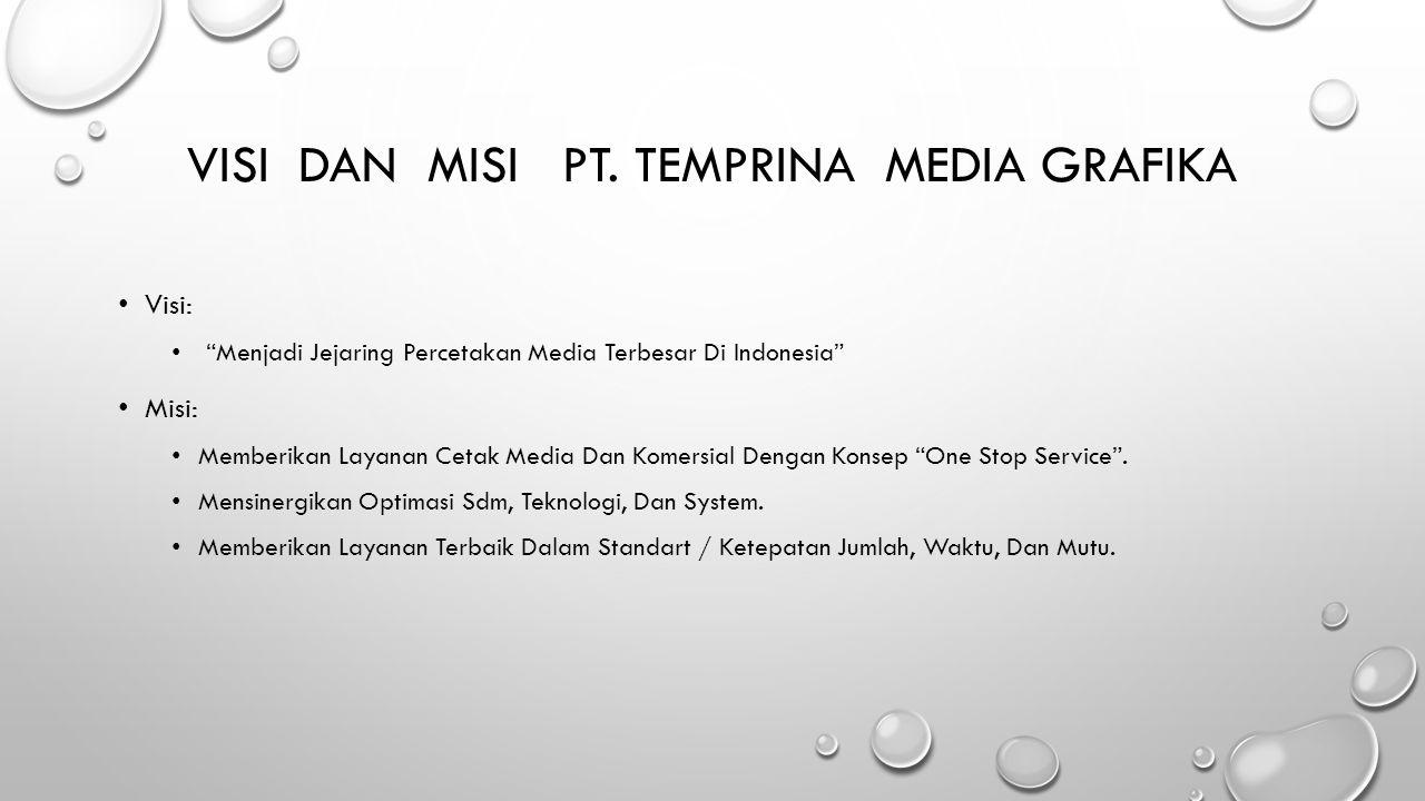 KEBIJAKAN MUTU PT.TEMPRINA MEDIA GRAFIKA Kami adalah percetakan media cetak terbesar di indonesia.