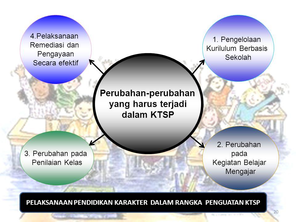 3. Perubahan pada Penilaian Kelas 4.Pelaksanaan Remediasi dan Pengayaan Secara efektif 1. Pengelolaan Kurilulum Berbasis Sekolah 2. Perubahan pada Keg