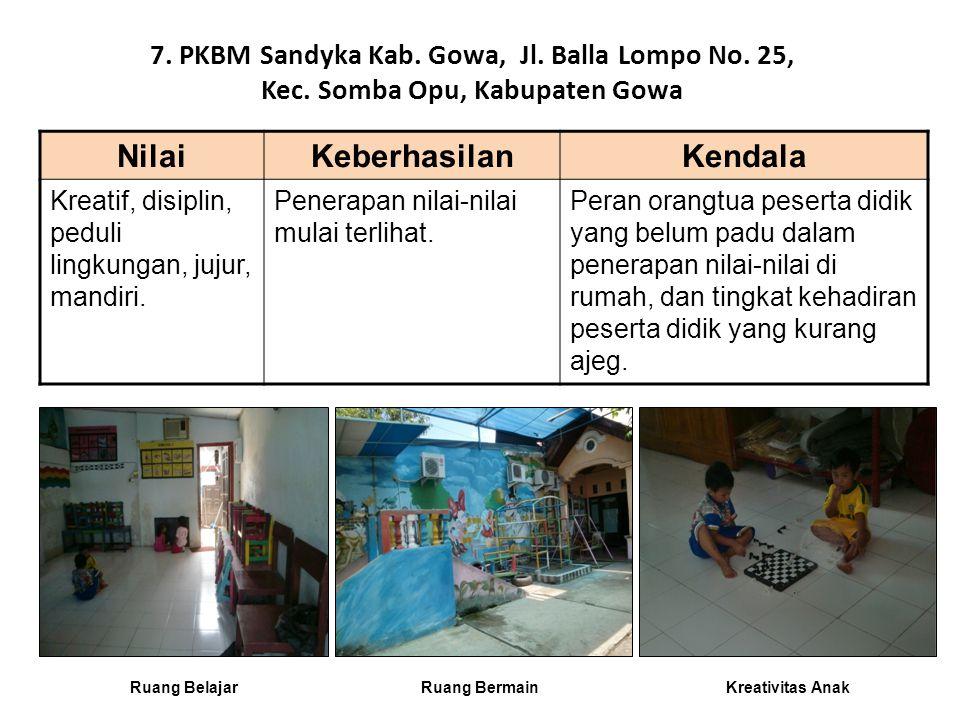 7. PKBM Sandyka Kab. Gowa, Jl. Balla Lompo No. 25, Kec. Somba Opu, Kabupaten Gowa NilaiKeberhasilanKendala Kreatif, disiplin, peduli lingkungan, jujur