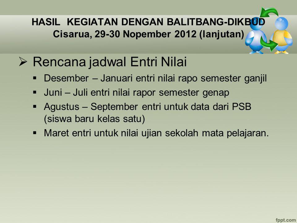 HASIL KEGIATAN DENGAN BALITBANG-DIKBUD Cisarua, 29-30 Nopember 2012 (lanjutan)  Rencana jadwal Entri Nilai  Desember – Januari entri nilai rapo seme