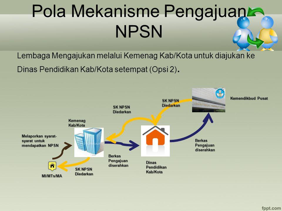 Pola Mekanisme Pengajuan NPSN Lembaga Mengajukan melalui Kemenag Kab/Kota untuk diajukan ke Dinas Pendidikan Kab/Kota setempat (Opsi 2). MI/MTs/MA Mel