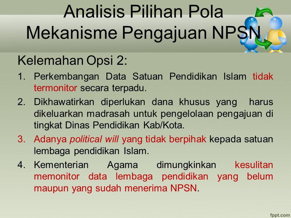 Analisis Pilihan Pola Mekanisme Pengajuan NPSN Kelemahan Opsi 2: 1.Perkembangan Data Satuan Pendidikan Islam tidak termonitor secara terpadu. 2.Dikhaw