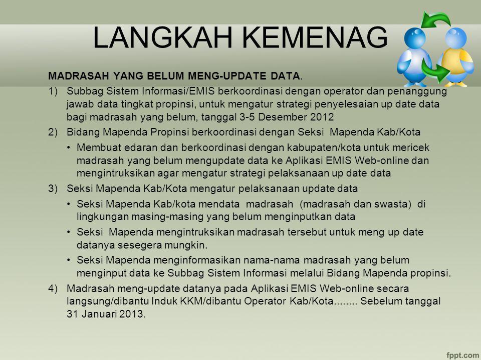 LANGKAH KEMENAG MADRASAH YANG BELUM MENG-UPDATE DATA. 1)Subbag Sistem Informasi/EMIS berkoordinasi dengan operator dan penanggung jawab data tingkat p