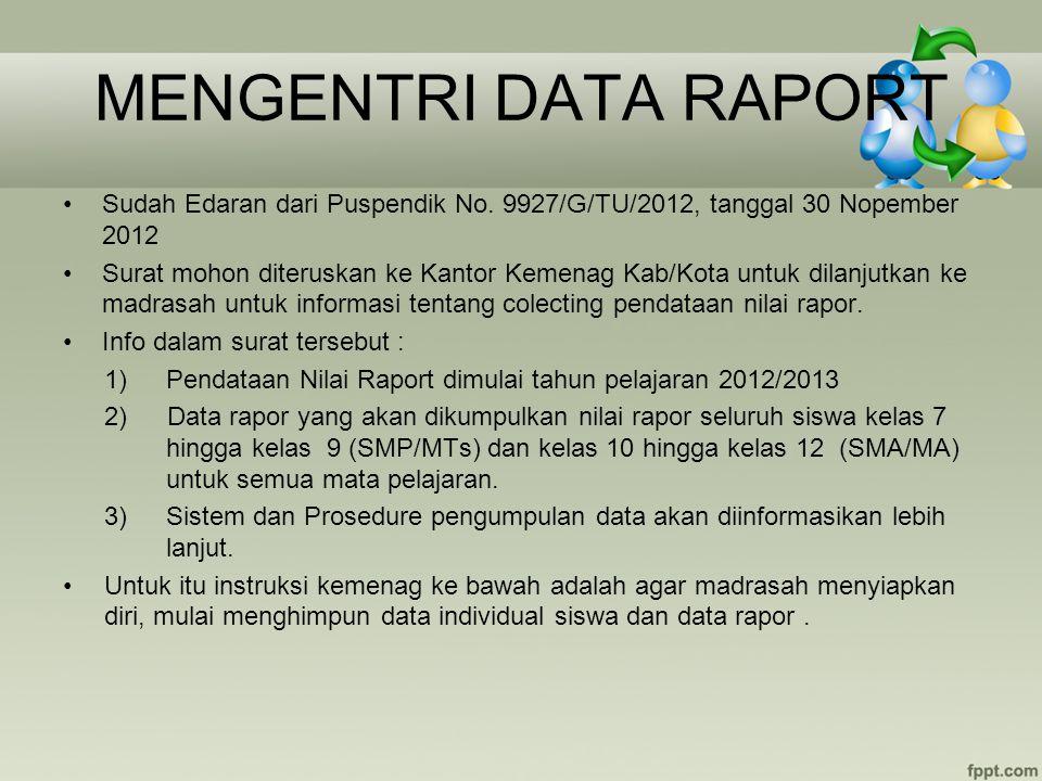 MENGENTRI DATA RAPORT Sudah Edaran dari Puspendik No. 9927/G/TU/2012, tanggal 30 Nopember 2012 Surat mohon diteruskan ke Kantor Kemenag Kab/Kota untuk