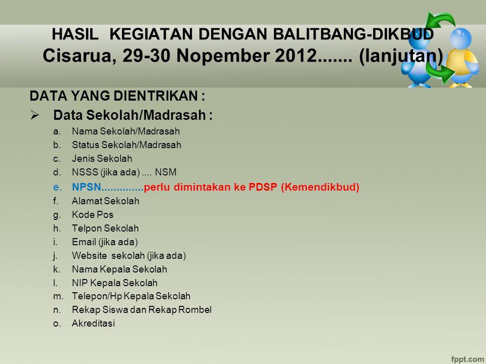 HASIL KEGIATAN DENGAN BALITBANG-DIKBUD Cisarua, 29-30 Nopember 2012....... (lanjutan) DATA YANG DIENTRIKAN :  Data Sekolah/Madrasah : a. Nama Sekolah