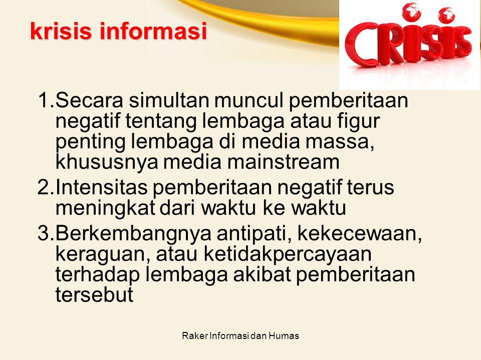 Raker Informasi dan Humas 1.Secara simultan muncul pemberitaan negatif tentang lembaga atau figur penting lembaga di media massa, khususnya media main