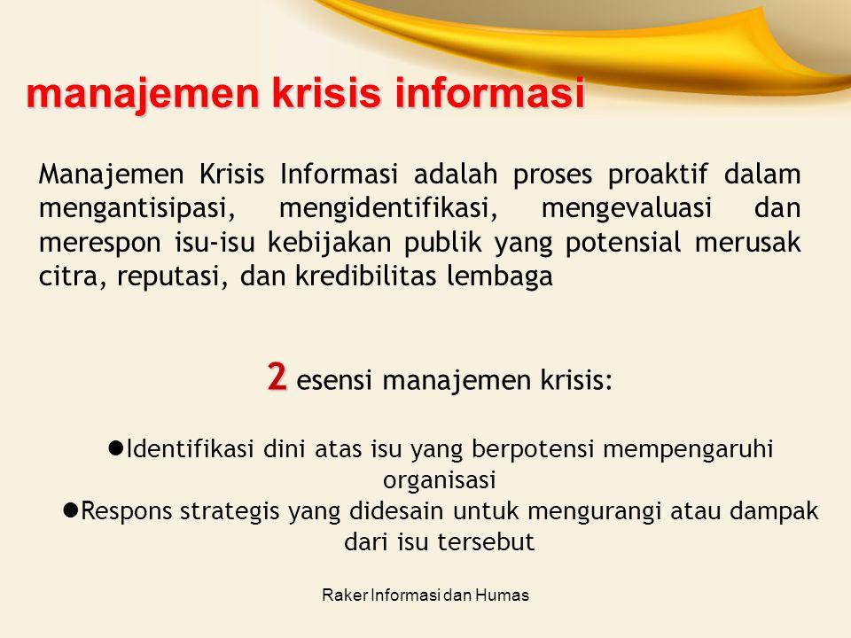 Raker Informasi dan Humas manajemen krisis informasi Manajemen Krisis Informasi adalah proses proaktif dalam mengantisipasi, mengidentifikasi, mengeva