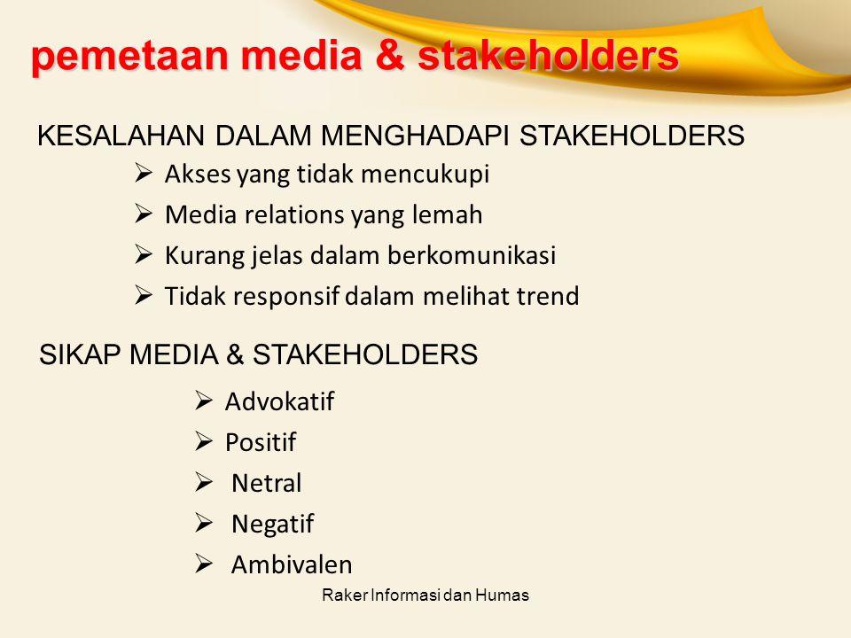 Raker Informasi dan Humas pemetaan media & stakeholders  Advokatif  Positif  Netral  Negatif  Ambivalen  Akses yang tidak mencukupi  Media rela