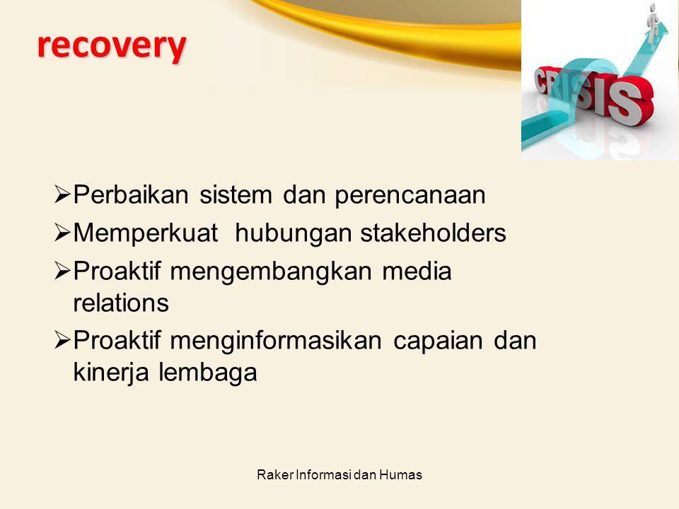 Raker Informasi dan Humas recovery  Perbaikan sistem dan perencanaan  Memperkuat hubungan stakeholders  Proaktif mengembangkan media relations  Pr