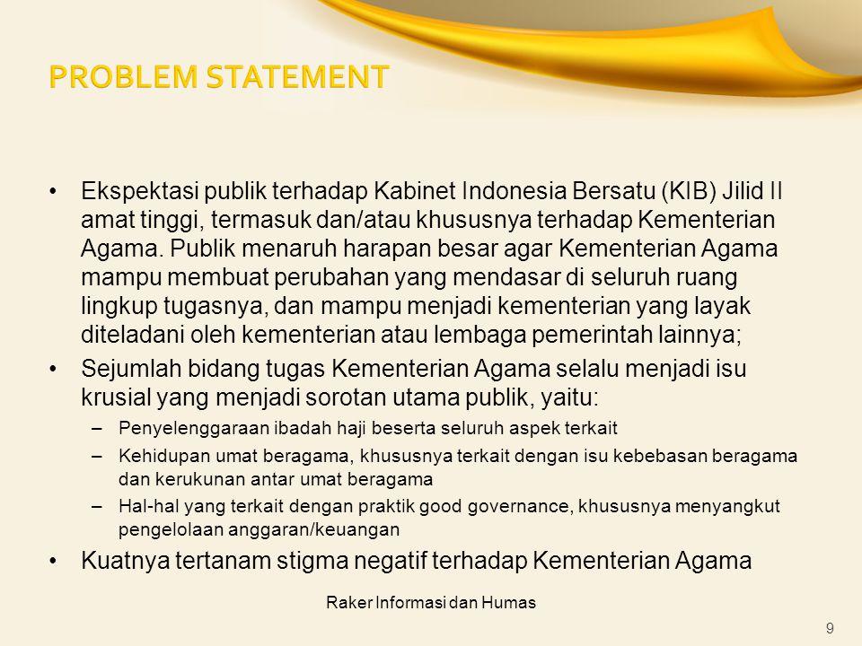 Raker Informasi dan Humas Ekspektasi publik terhadap Kabinet Indonesia Bersatu (KIB) Jilid II amat tinggi, termasuk dan/atau khususnya terhadap Kement