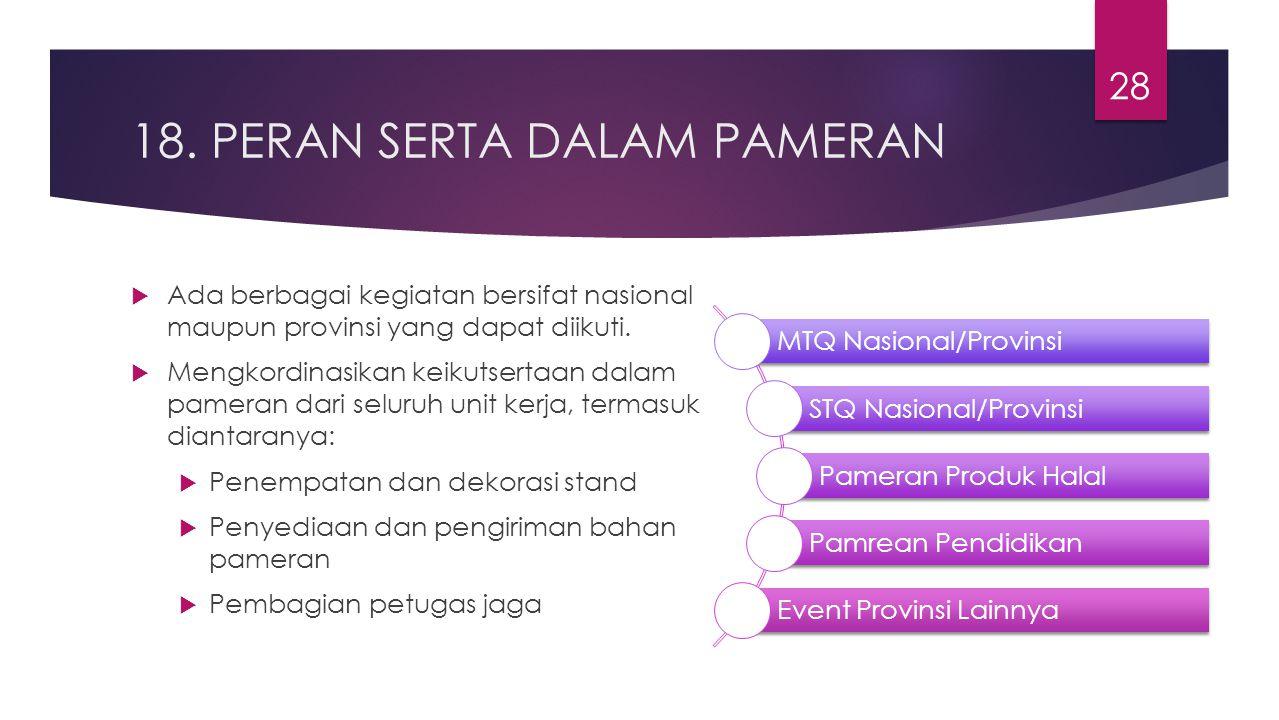 18. PERAN SERTA DALAM PAMERAN  Ada berbagai kegiatan bersifat nasional maupun provinsi yang dapat diikuti.  Mengkordinasikan keikutsertaan dalam pam