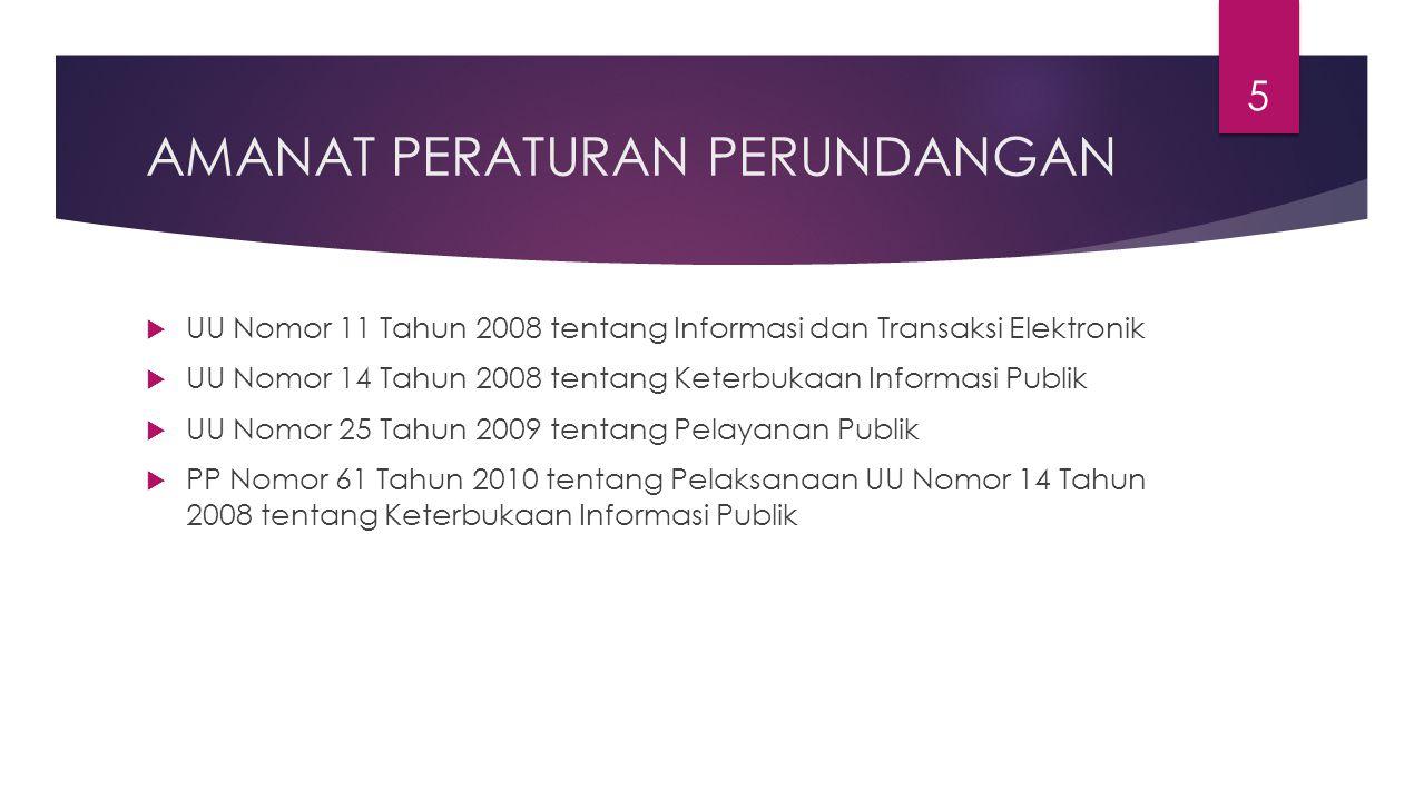 AMANAT PERATURAN PERUNDANGAN  UU Nomor 11 Tahun 2008 tentang Informasi dan Transaksi Elektronik  UU Nomor 14 Tahun 2008 tentang Keterbukaan Informas