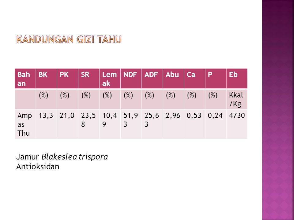 Jamur Blakeslea trispora Antioksidan Bah an BKPKSRLem ak NDFADFAbuCaPEb (%) Kkal /Kg Amp as Thu 13,321,023,5 8 10,4 9 51,9 3 25,6 3 2,960,530,244730