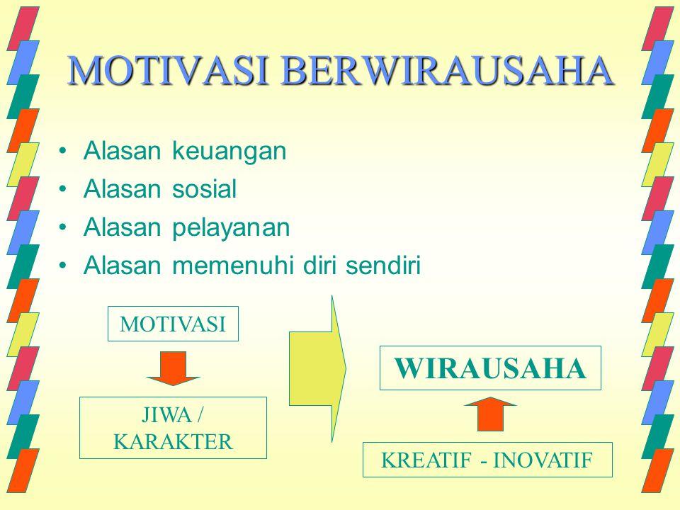 MOTIVASI BERWIRAUSAHA Alasan keuangan Alasan sosial Alasan pelayanan Alasan memenuhi diri sendiri MOTIVASI JIWA / KARAKTER WIRAUSAHA KREATIF - INOVATI