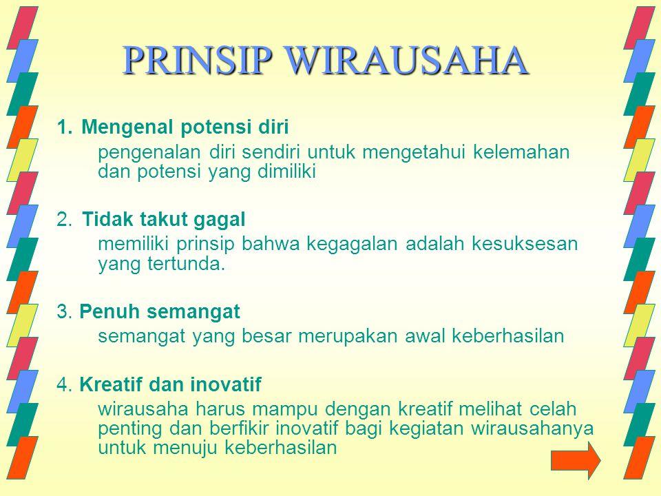 PRINSIP WIRAUSAHA 1. 1.Mengenal potensi diri pengenalan diri sendiri untuk mengetahui kelemahan dan potensi yang dimiliki 2. Tidak takut gagal memilik
