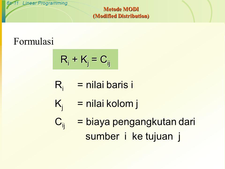 6s-11Linear Programming Metode MODI (Modified Distribution) Formulasi R i + K j = C ij R i = nilai baris i K j = nilai kolom j C i j = biaya pengangku