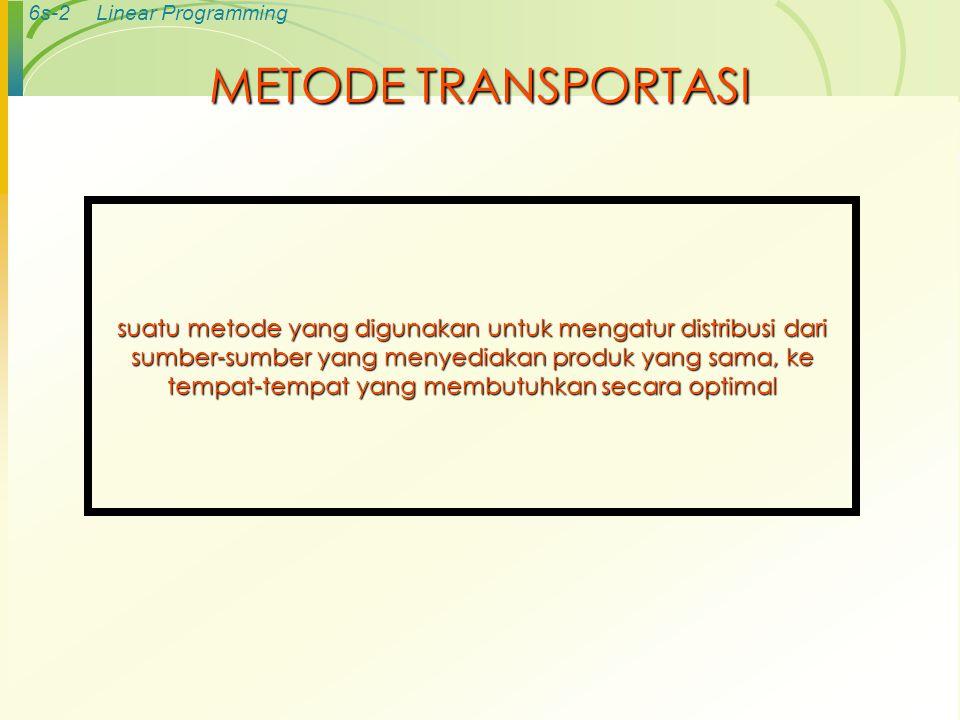 6s-2Linear Programming METODE TRANSPORTASI suatu metode yang digunakan untuk mengatur distribusi dari sumber-sumber yang menyediakan produk yang sama,
