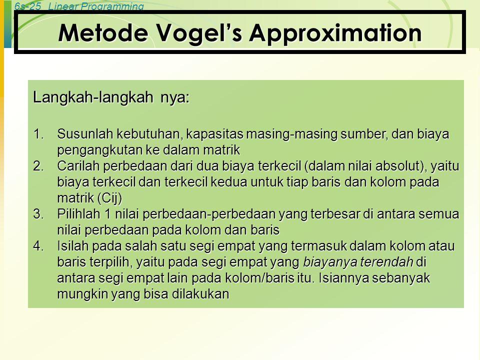 6s-25Linear Programming Metode Vogel's Approximation Langkah-langkah nya: 1.Susunlah kebutuhan, kapasitas masing-masing sumber, dan biaya pengangkutan