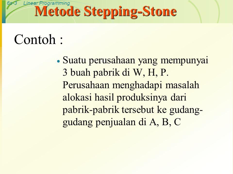 6s-3Linear Programming Metode Stepping-Stone  Suatu perusahaan yang mempunyai 3 buah pabrik di W, H, P. Perusahaan menghadapi masalah alokasi hasil p