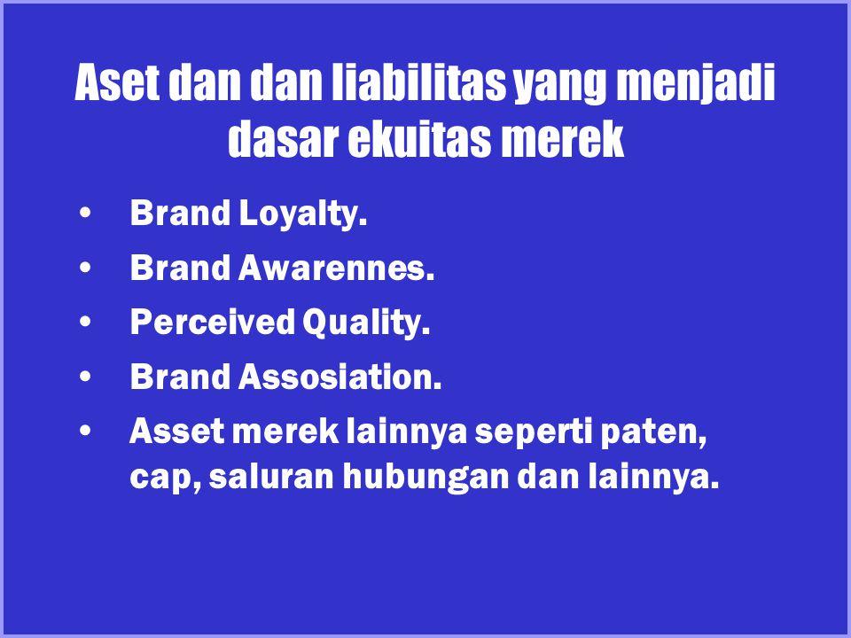 Aset dan dan liabilitas yang menjadi dasar ekuitas merek Brand Loyalty.