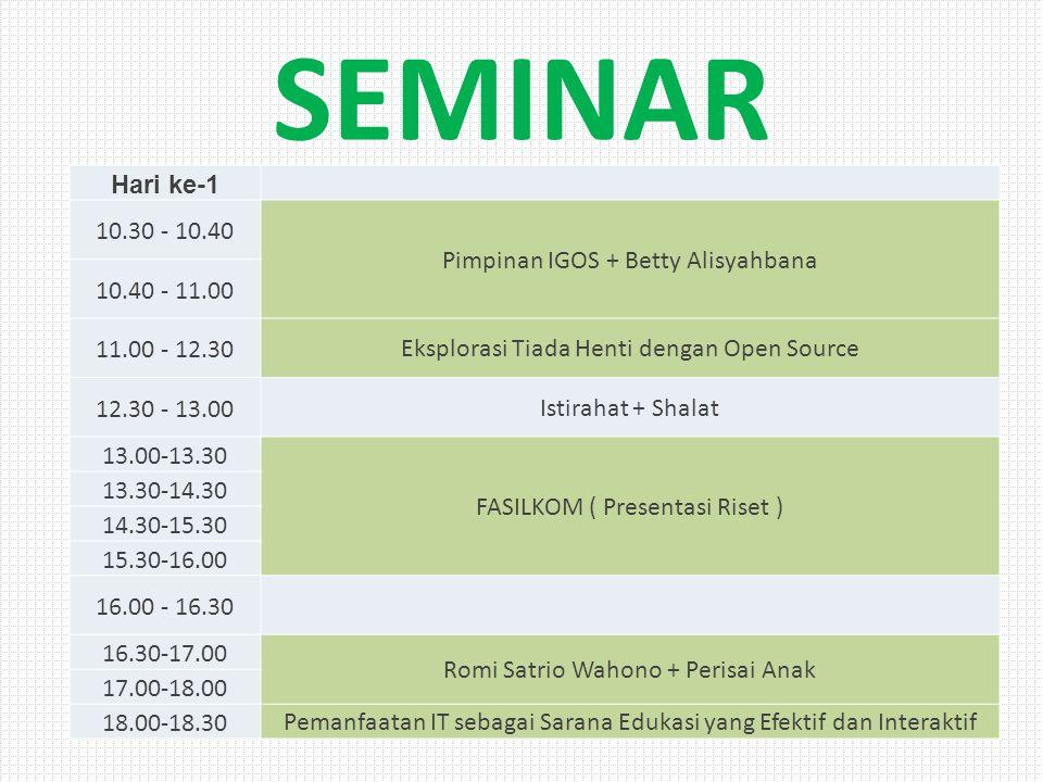 SEMINAR Hari Ke-2 08.00 - 09.00Persiapan 09.00 - 10.00Onno W Purbo+ Rusmanto 10.00 - 11.00Open Source : Pendobrak Gerbang Inovasi Menuju Kemadirian Nasional 11.00 - 11.30 11.30 - 12.00 Satya Witoelar + Sumartok 12.00 - 13.00 13.00 - 13.30Kekuatan Media Sosial di Abad 21 14.00 - 15.00Komunitas Blender Indonesia 15.00 - 16.00Animasi 3D : Sebuah Awal Menuju Dunia Imaginasi Tanpa Batas 16.30 - 17.00Enda Nasution + Valent Mustamin 17.00 - 18.30Media Online: Mengembangkan Kreatifitas Diri, Memperlihatkan Karakter Bangsa 19.00 - 21.00Start Up Lokal Storm
