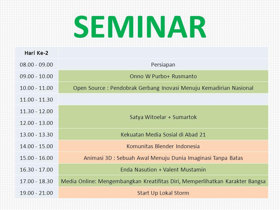 SEMINAR Hari ke-3 08.00 - 09.00Persiapan 09.00 - 10.00Agus Hamonangan 10.00 - 11.00Hasilkan Berjuta Ide Kreatif dengan Android 11.30 - 12.30Billy Boen + tokobagus.com 12.30 - 13.30Peran IT sebagai Pilar Utama Meningkatkan Daya Saing Dalam Dunia Bisnis 13.30 - 14.00 14.00 - 14.30SITRA WIMAX 14.30 - 15.004th ( Fourth Generation Technology ) 15.30 - 16.00 Reuni Akbar Fasilkom 2011 16.00 - 16.10 16.10 - 16.30 16.30 - 16.40 16.40 - 17.00