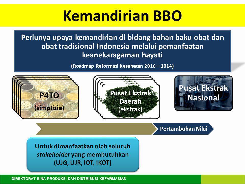 Kemandirian BBO P4TO (simplisia) Pusat Ekstrak Daerah (ekstrak) Pusat Ekstrak Nasional Pertambahan Nilai Untuk dimanfaatkan oleh seluruh stakeholder yang membutuhkan (UJG, UJR, IOT, IKOT) Untuk dimanfaatkan oleh seluruh stakeholder yang membutuhkan (UJG, UJR, IOT, IKOT) Perlunya upaya kemandirian di bidang bahan baku obat dan obat tradisional Indonesia melalui pemanfaatan keanekaragaman hayati (Roadmap Reformasi Kesehatan 2010 – 2014) P4TO (simplisia) Pusat Ekstrak Daerah (ekstrak) P4TO (simplisia) Pusat Ekstrak Daerah (ekstrak) P4TO (simplisia) Pusat Ekstrak Daerah (ekstrak) P4TO (simplisia) Pusat Ekstrak Daerah (ekstrak)