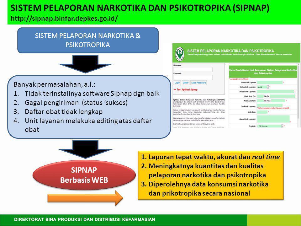 SISTEM PELAPORAN NARKOTIKA DAN PSIKOTROPIKA (SIPNAP) http://sipnap.binfar.depkes.go.id/ SIPNAP Berbasis WEB SIPNAP Berbasis WEB 1.Laporan tepat waktu, akurat dan real time 2.Meningkatnya kuantitas dan kualitas pelaporan narkotika dan psikotropika 3.Diperolehnya data konsumsi narkotika dan prikotropika secara nasional 1.Laporan tepat waktu, akurat dan real time 2.Meningkatnya kuantitas dan kualitas pelaporan narkotika dan psikotropika 3.Diperolehnya data konsumsi narkotika dan prikotropika secara nasional SISTEM PELAPORAN NARKOTIKA & PSIKOTROPIKA Banyak permasalahan, a.l.: 1.Tidak terinstallnya software Sipnap dgn baik 2.Gagal pengiriman (status 'sukses) 3.Daftar obat tidak lengkap 4.Unit layanan melakuka editing atas daftar obat