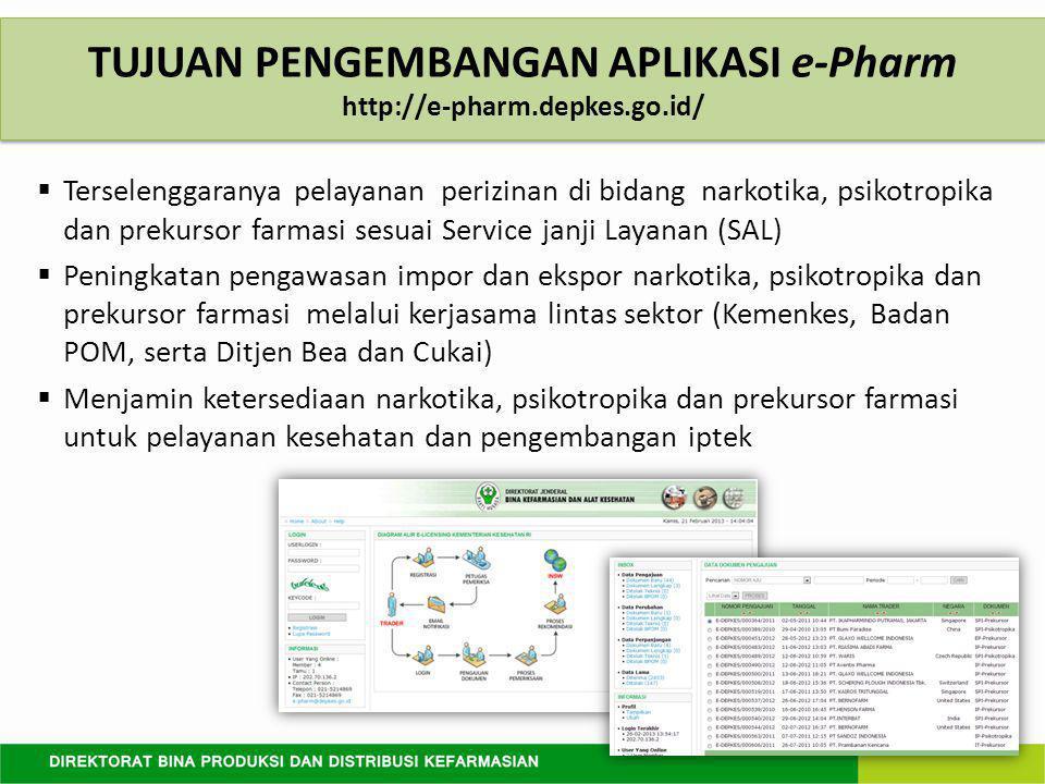 TUJUAN PENGEMBANGAN APLIKASI e-Pharm http://e-pharm.depkes.go.id/  Terselenggaranya pelayanan perizinan di bidang narkotika, psikotropika dan prekursor farmasi sesuai Service janji Layanan (SAL)  Peningkatan pengawasan impor dan ekspor narkotika, psikotropika dan prekursor farmasi melalui kerjasama lintas sektor (Kemenkes, Badan POM, serta Ditjen Bea dan Cukai)  Menjamin ketersediaan narkotika, psikotropika dan prekursor farmasi untuk pelayanan kesehatan dan pengembangan iptek