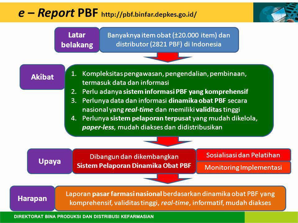 e – Report PBF http://pbf.binfar.depkes.go.id/ 1.Kompleksitas pengawasan, pengendalian, pembinaan, termasuk data dan informasi 2.Perlu adanya sistem informasi PBF yang komprehensif 3.Perlunya data dan informasi dinamika obat PBF secara nasional yang real-time dan memiliki validitas tinggi 4.Perlunya sistem pelaporan terpusat yang mudah dikelola, paper-less, mudah diakses dan didistribusikan Dibangun dan dikembangkan Sistem Pelaporan Dinamika Obat PBF Laporan pasar farmasi nasional berdasarkan dinamika obat PBF yang komprehensif, validitas tinggi, real-time, informatif, mudah diakses Banyaknya item obat (±20.000 item) dan distributor (2821 PBF) di Indonesia Latar belakang Akibat Upaya Harapan Sosialisasi dan Pelatihan Monitoring Implementasi