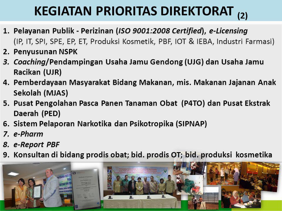 KEGIATAN PRIORITAS DIREKTORAT (2) 1.Pelayanan Publik - Perizinan (ISO 9001:2008 Certified), e-Licensing (IP, IT, SPI, SPE, EP, ET, Produksi Kosmetik, PBF, IOT & IEBA, Industri Farmasi) 2.Penyusunan NSPK 3.Coaching/Pendampingan Usaha Jamu Gendong (UJG) dan Usaha Jamu Racikan (UJR) 4.Pemberdayaan Masyarakat Bidang Makanan, mis.