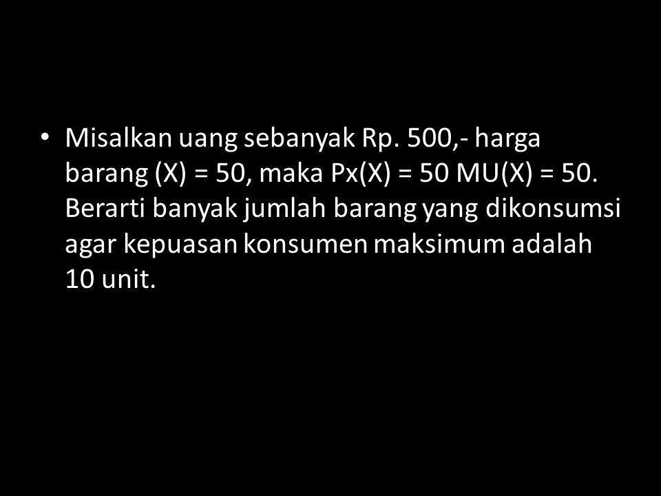Misalkan uang sebanyak Rp. 500,- harga barang (X) = 50, maka Px(X) = 50 MU(X) = 50. Berarti banyak jumlah barang yang dikonsumsi agar kepuasan konsume