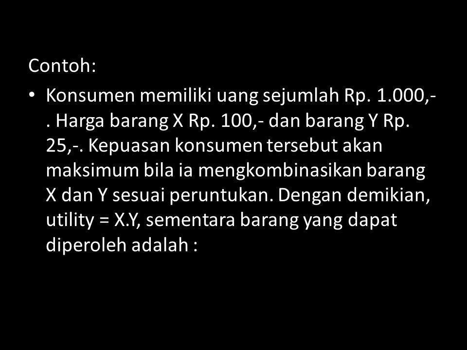 Contoh: Konsumen memiliki uang sejumlah Rp. 1.000,-. Harga barang X Rp. 100,- dan barang Y Rp. 25,-. Kepuasan konsumen tersebut akan maksimum bila ia