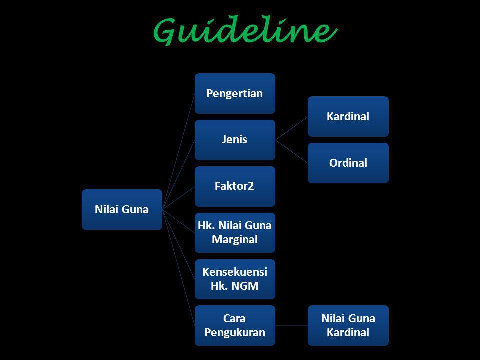 Guideline Nilai GunaPengertianJenisKardinalOrdinalFaktor2 Hk. Nilai Guna Marginal Kensekuensi Hk. NGM Cara Pengukuran Nilai Guna Kardinal