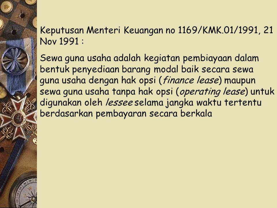 Dasar Hukum Leasing di Indonesia  SKB Menkeu dan Menperin dan Mendag No.