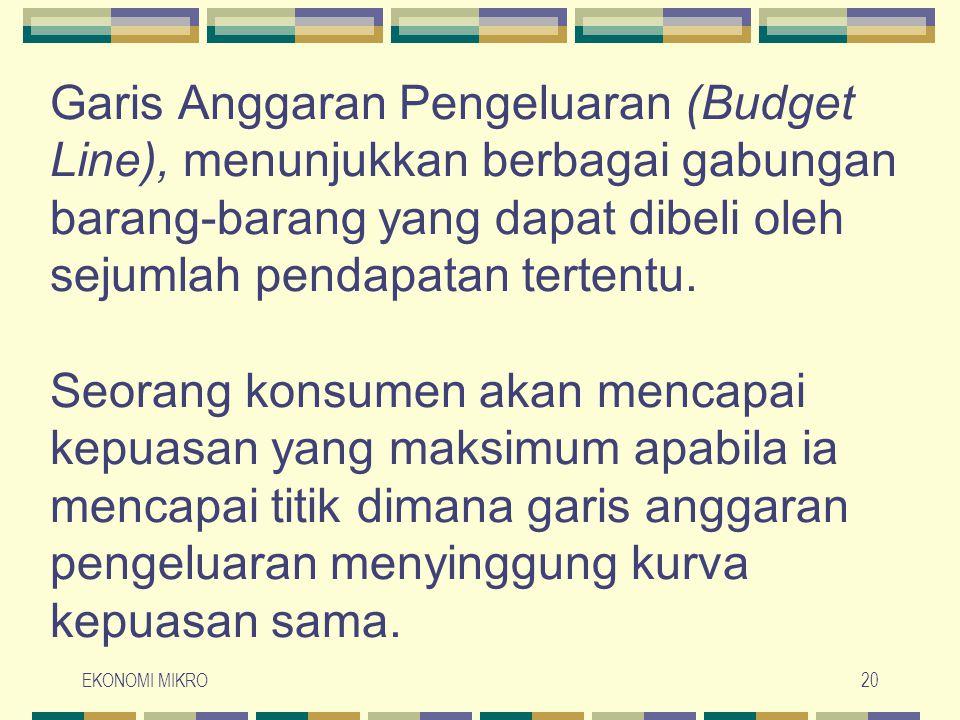EKONOMI MIKRO20 Garis Anggaran Pengeluaran (Budget Line), menunjukkan berbagai gabungan barang-barang yang dapat dibeli oleh sejumlah pendapatan tertentu.