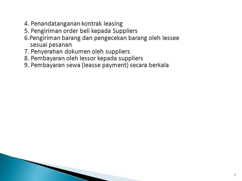 7 4. Penandatanganan kontrak leasing 5. Pengiriman order beli kepada Suppliers 6.Pengiriman barang dan pengecekan barang oleh lessee sesuai pesanan 7.