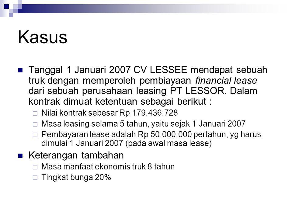 Kasus Tanggal 1 Januari 2007 CV LESSEE mendapat sebuah truk dengan memperoleh pembiayaan financial lease dari sebuah perusahaan leasing PT LESSOR. Dal