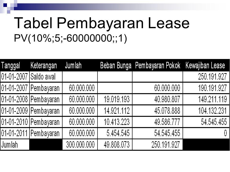 Tabel Pembayaran Lease PV(10%;5;-60000000;;1)