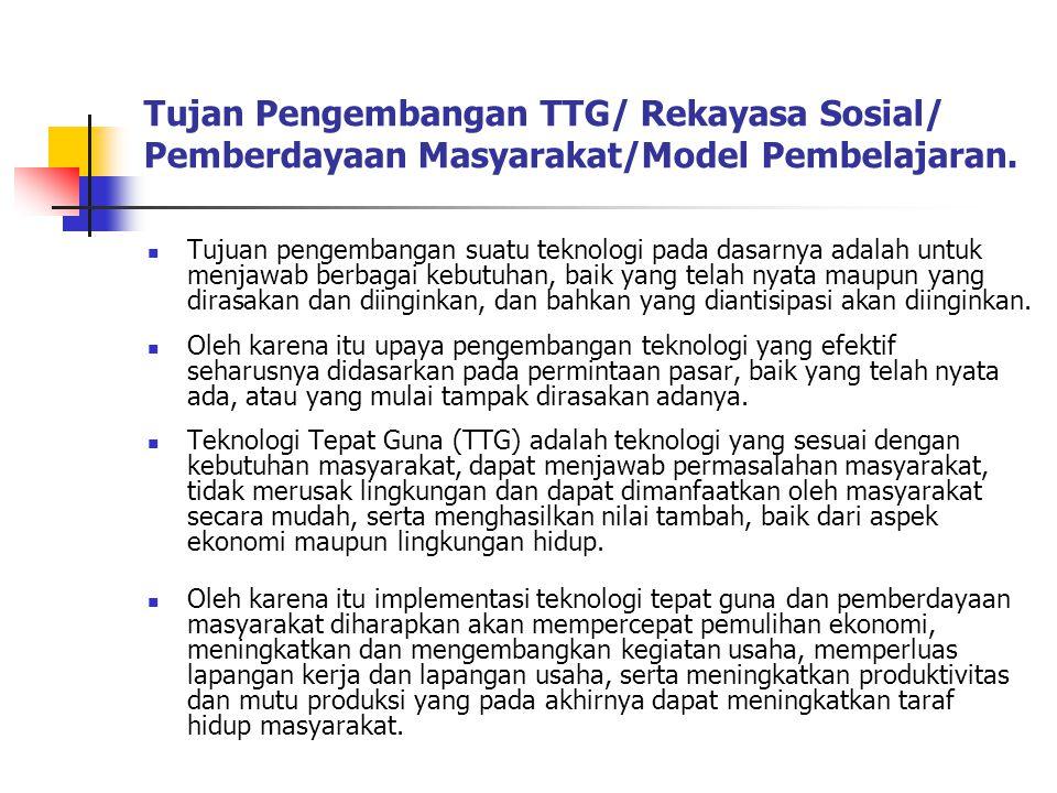 Buku Panduan : lemlit@undip.ac.id Buku Panduan : lemlit@undip.ac.id lemlit@undip.ac.id Outline proposal : ttg.wcu@undip.ac.id Outline proposal : ttg.wcu@undip.ac.id ttg.wcu@undip.ac.id Umum : Nazar 08156598075 Umum : Nazar 08156598075 INFORMASI