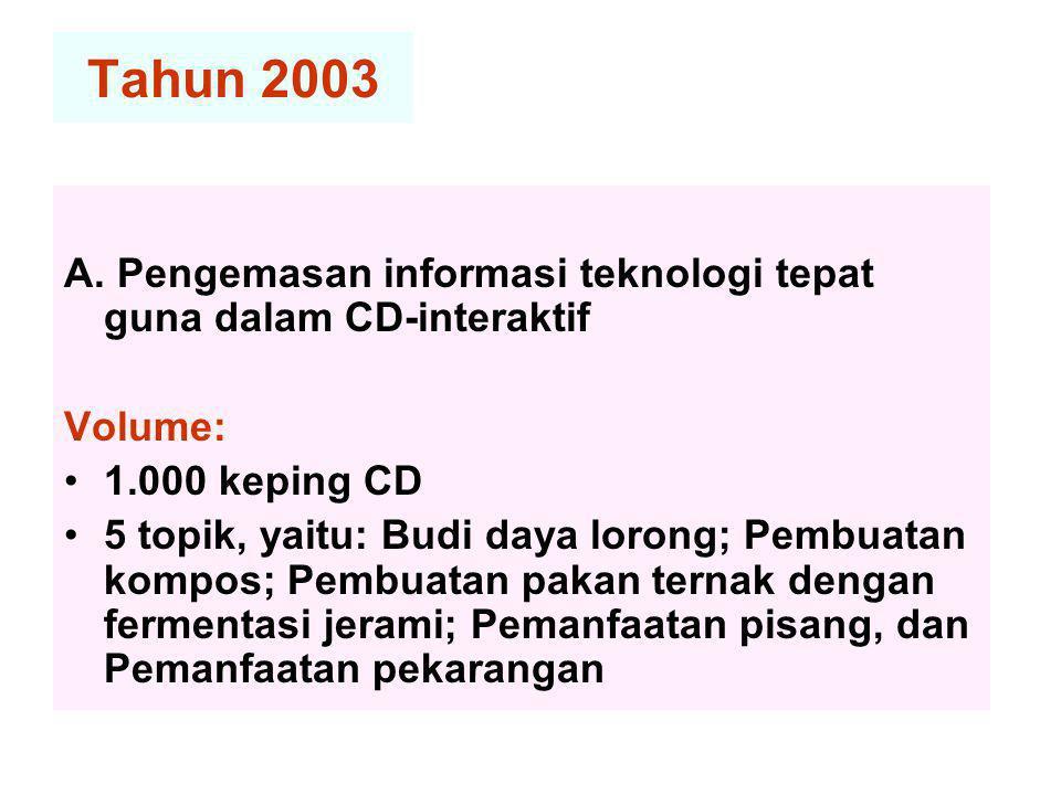 Tahun 2003 A.