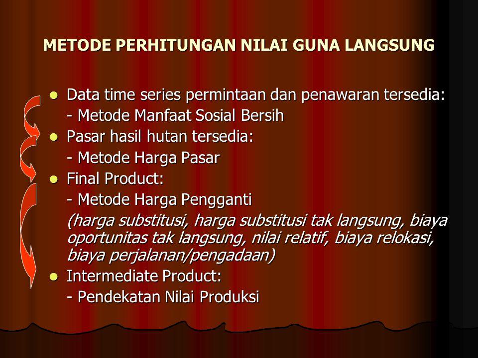 METODE PERHITUNGAN NILAI GUNA LANGSUNG Data time series permintaan dan penawaran tersedia: Data time series permintaan dan penawaran tersedia: - Metod