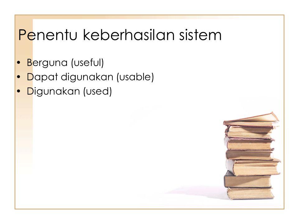 Berguna (useful) Dapat digunakan (usable) Digunakan (used) Penentu keberhasilan sistem