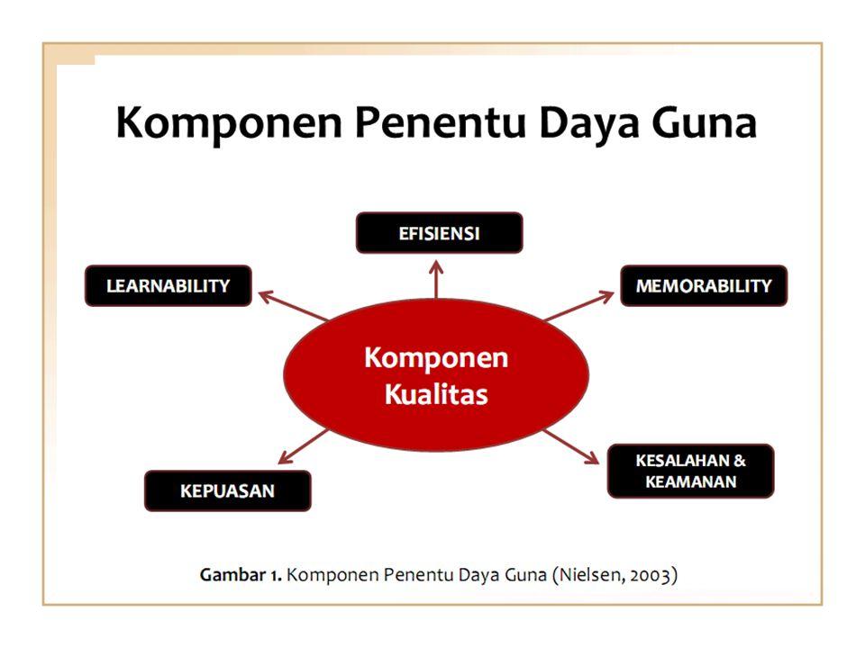 1.Kemampuan untuk dipelajari (learnability) : 2.Efisisensi : 3.Mudah diingat (memorability) : 4.Kesalahan dan keamanan : 5.Kepuasan : 5 buah komponen….