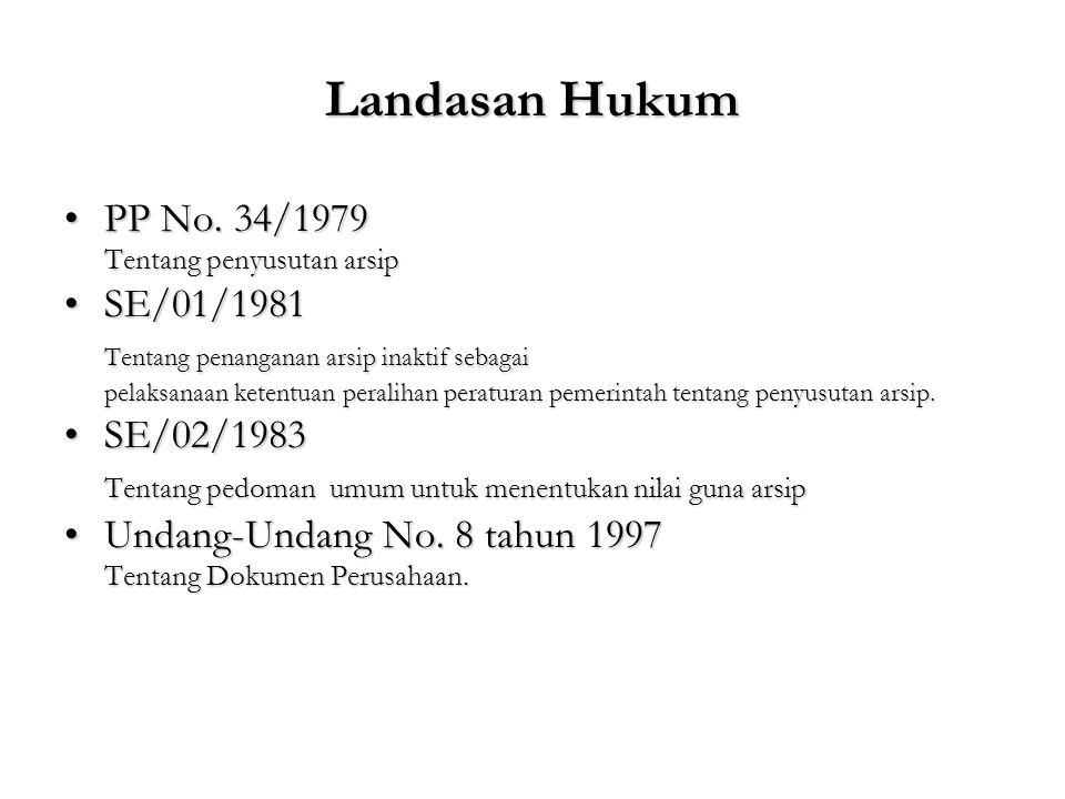 Landasan Hukum PP No. 34/1979PP No. 34/1979 Tentang penyusutan arsip SE/01/1981SE/01/1981 Tentang penanganan arsip inaktif sebagai pelaksanaan ketentu